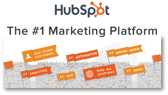 Digital-Masters-is-Hubspot-partner